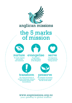 Marks of Mission Poster